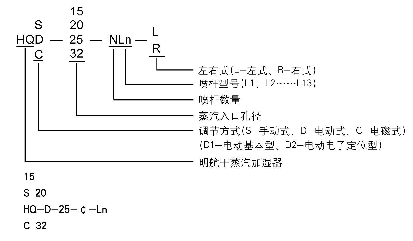 电路 电路图 电子 原理图 1681_982